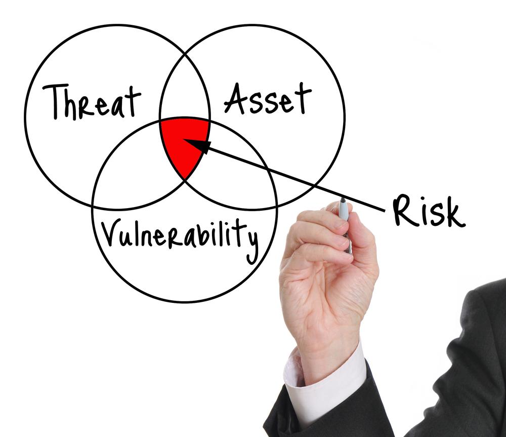 Combined TVRA & Security Planning (English) Bedrohungs-Sicherheitslücken-Risikobewertung